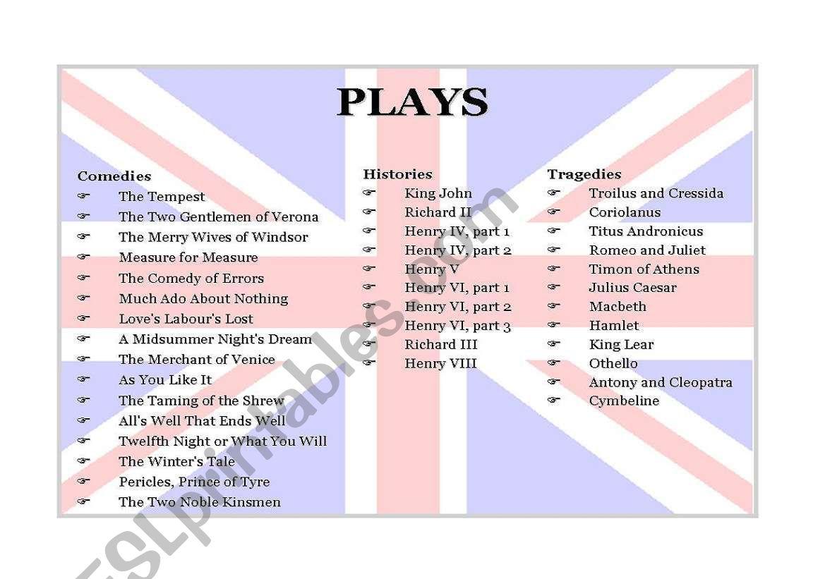 William Shakespeare Part 10