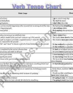 Verb tenses chart worksheet also esl by elisamedeiros rh eslprintables