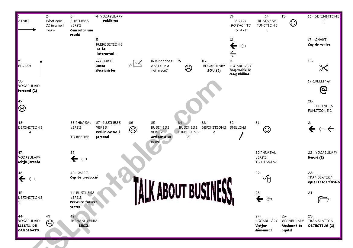 Business Vocabulary Board Game