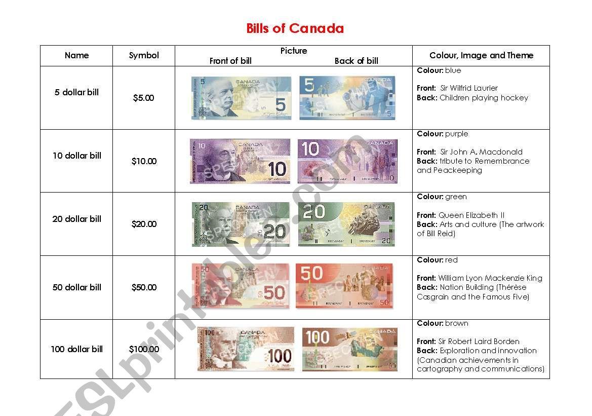 Bills Of Canada