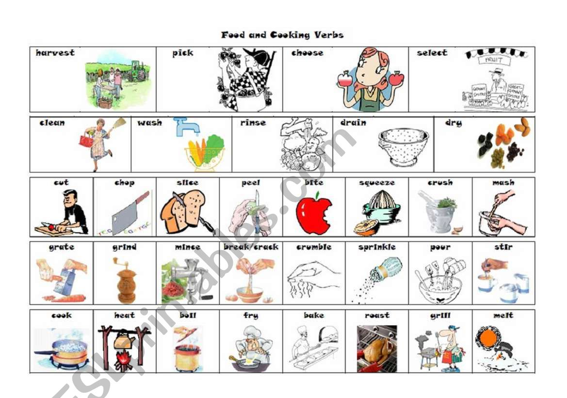Verbs Of Food And Cooking
