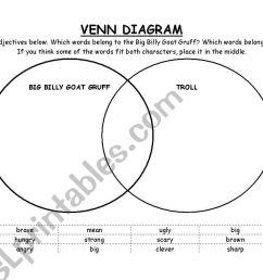 venn diagram 3 billy goats gruff [ 1169 x 821 Pixel ]