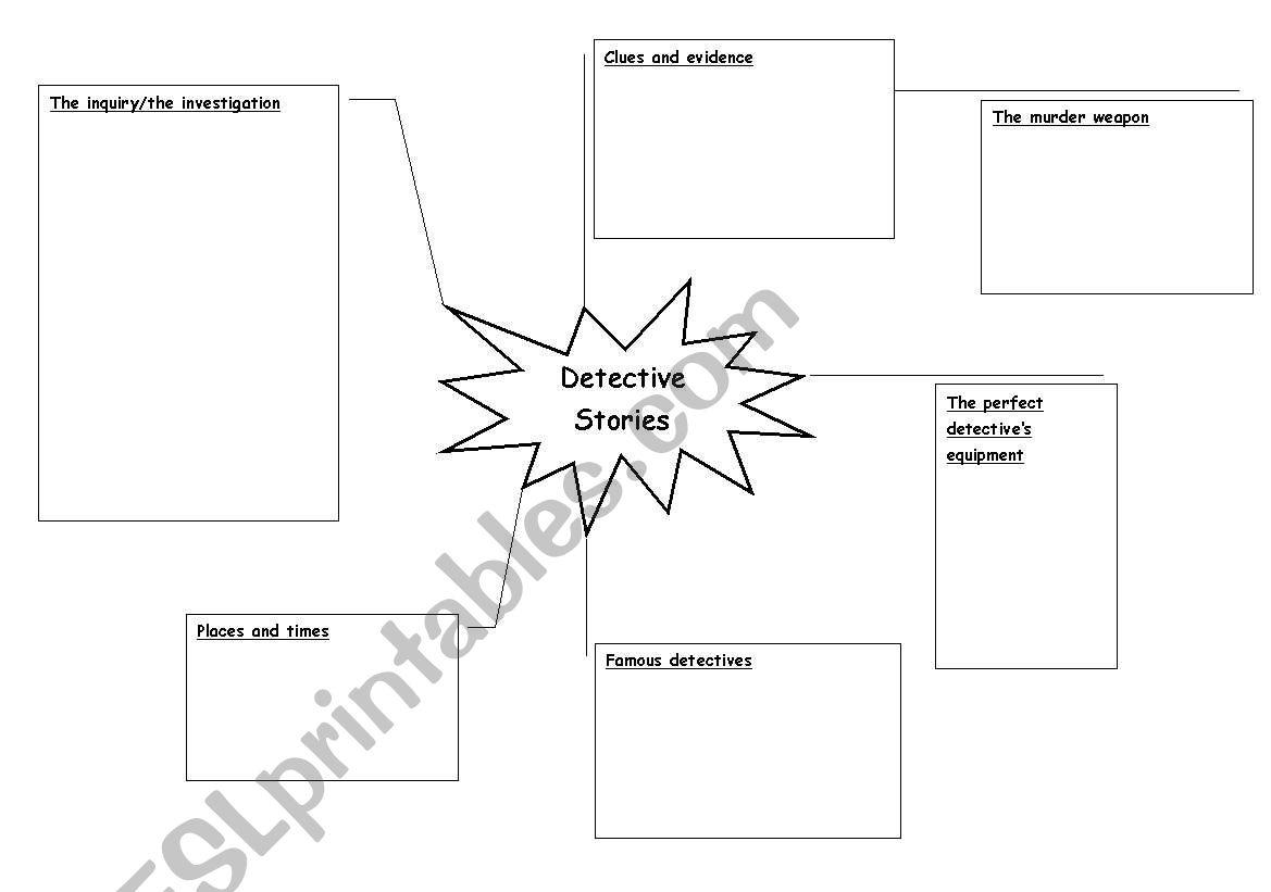 Detective Stories Brainstorming