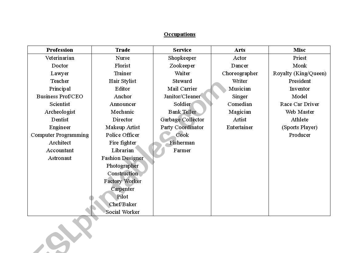 English Worksheets Occupation List By Type