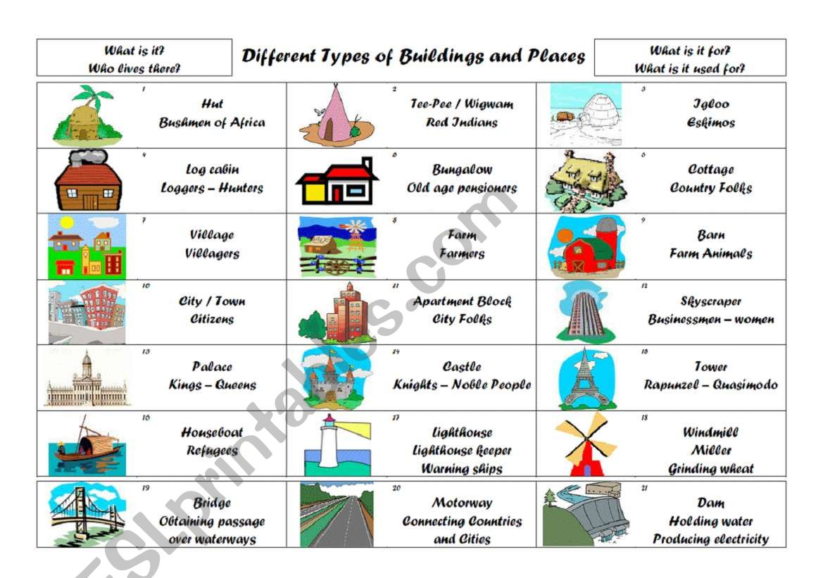 Different Types Of Buildings And Places