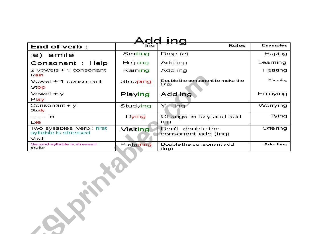 English Worksheets Add Ing