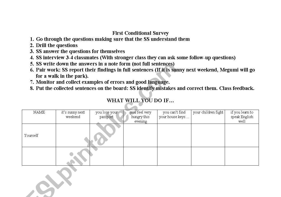 English Worksheets First Conditional Survey