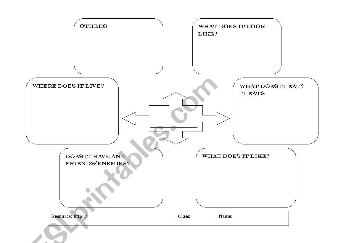 English Worksheets Prewriting Worksheet For Organising
