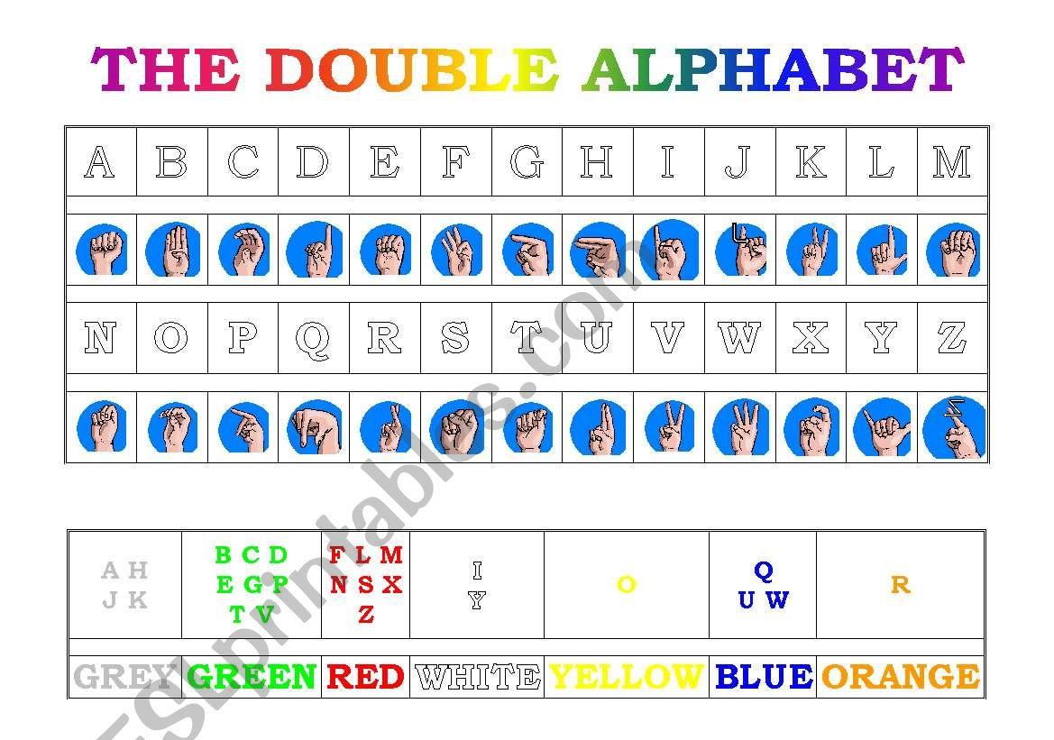 The Double Alphabet