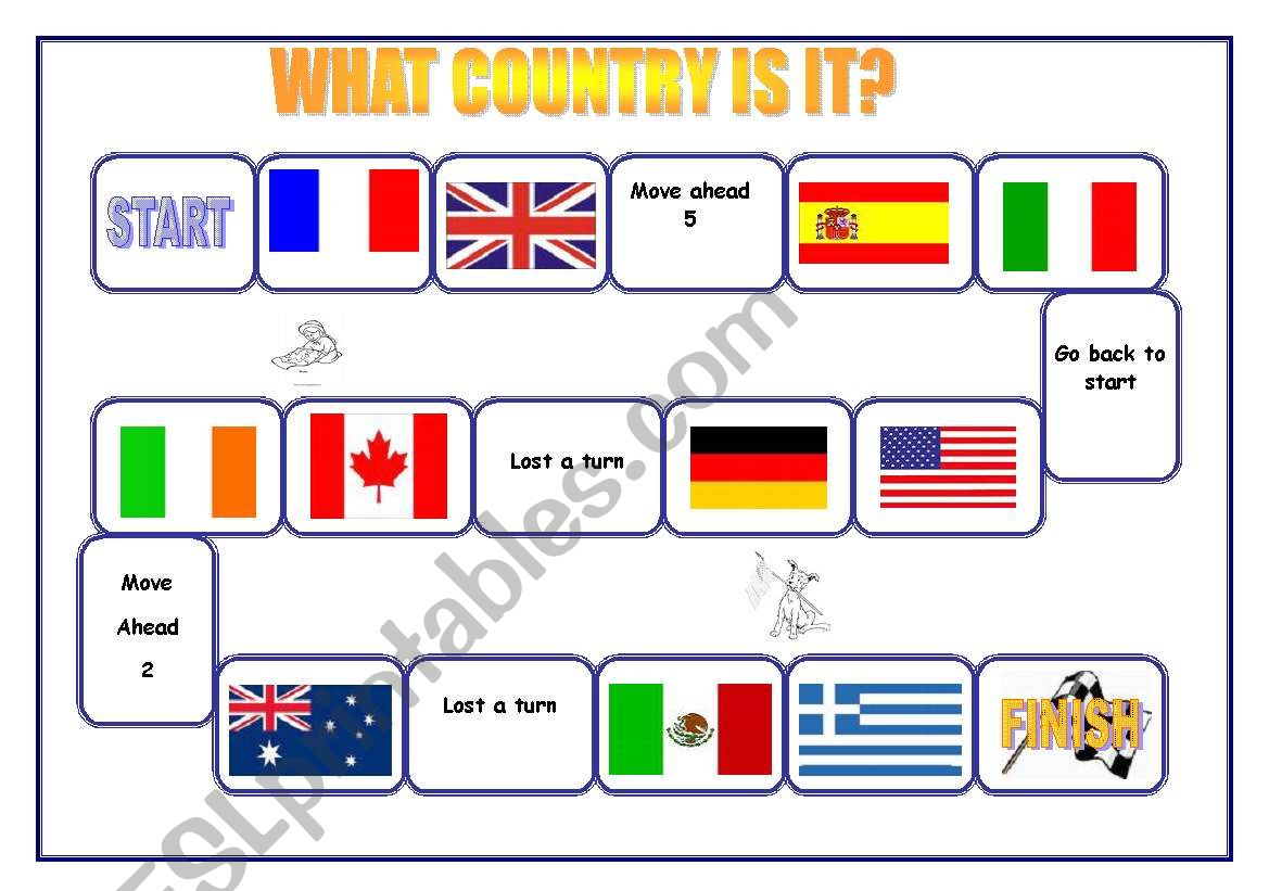 What Country Is It