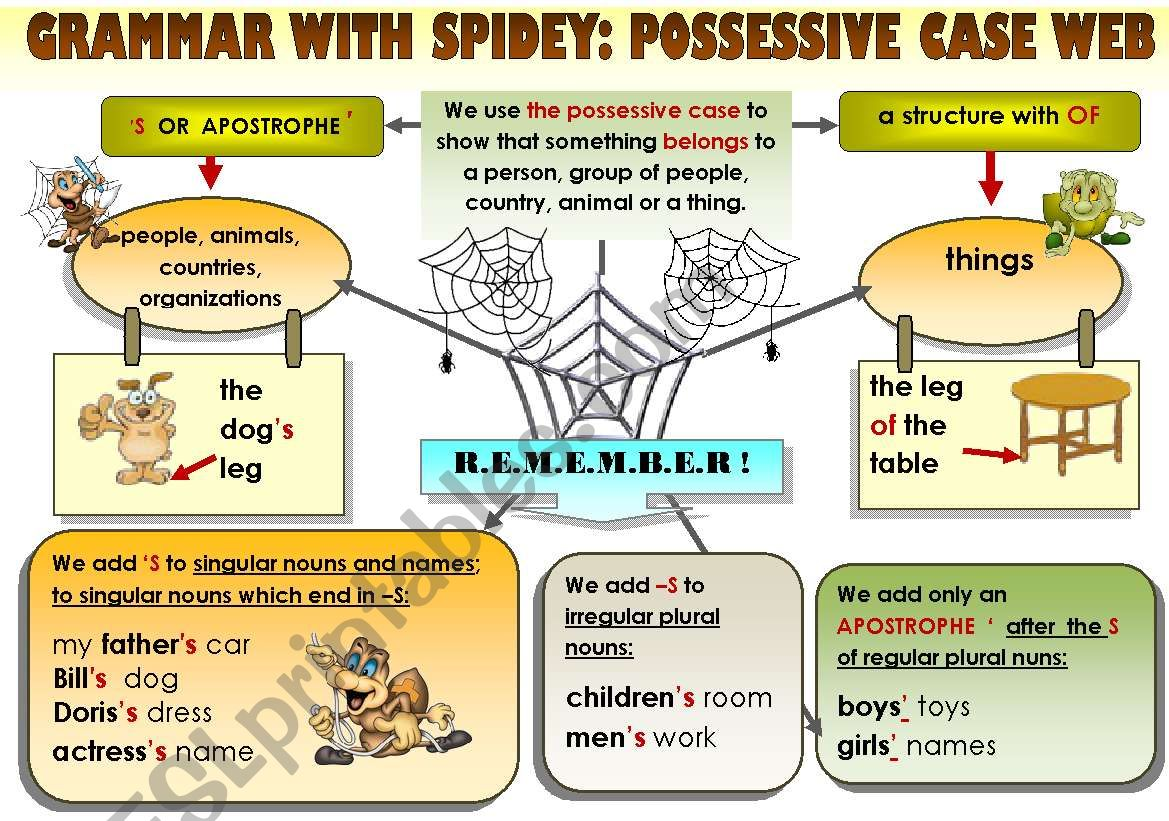 Easy Grammar With Spidey Possessive Case Web