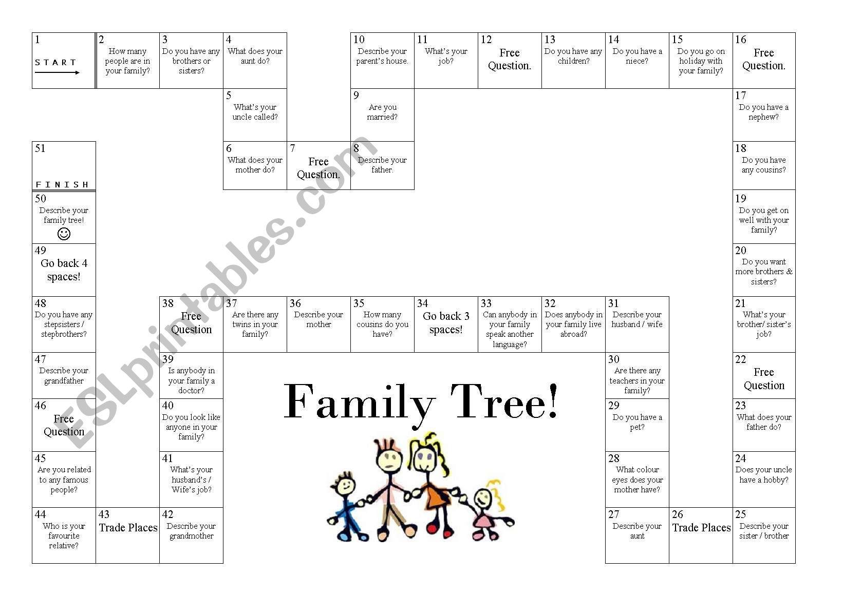 Family Tree Boardgame