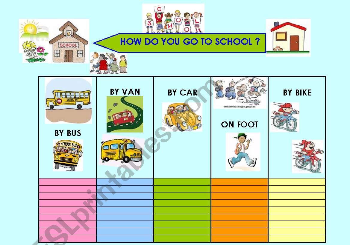 How Do You Go To School