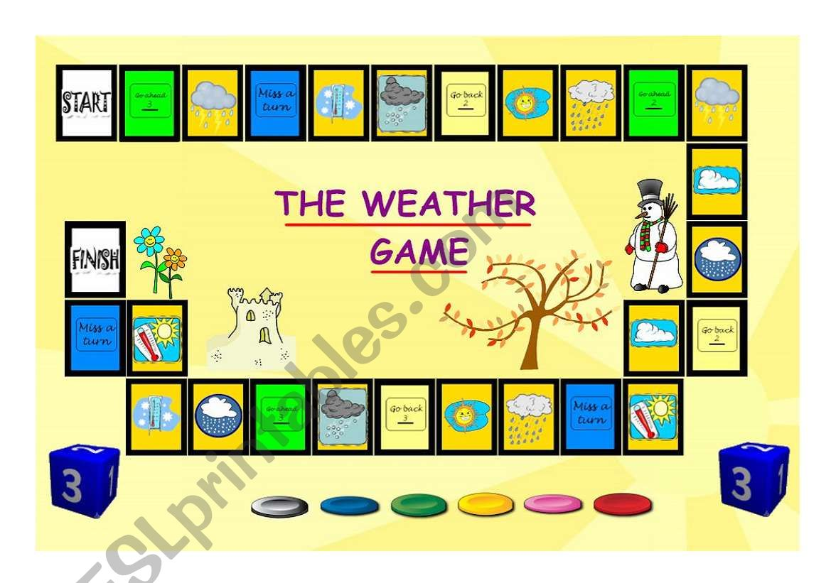 The Weather Board Game