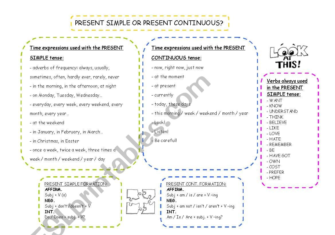 Present Simple And Present Continuous Time Expressions