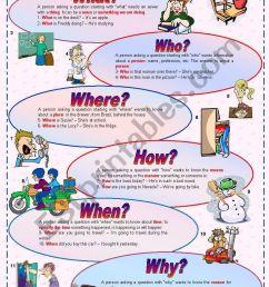Interrogative pronouns - Grammar guide (fully editable) - ESL worksheet by  zailda [ 1169 x 821 Pixel ]