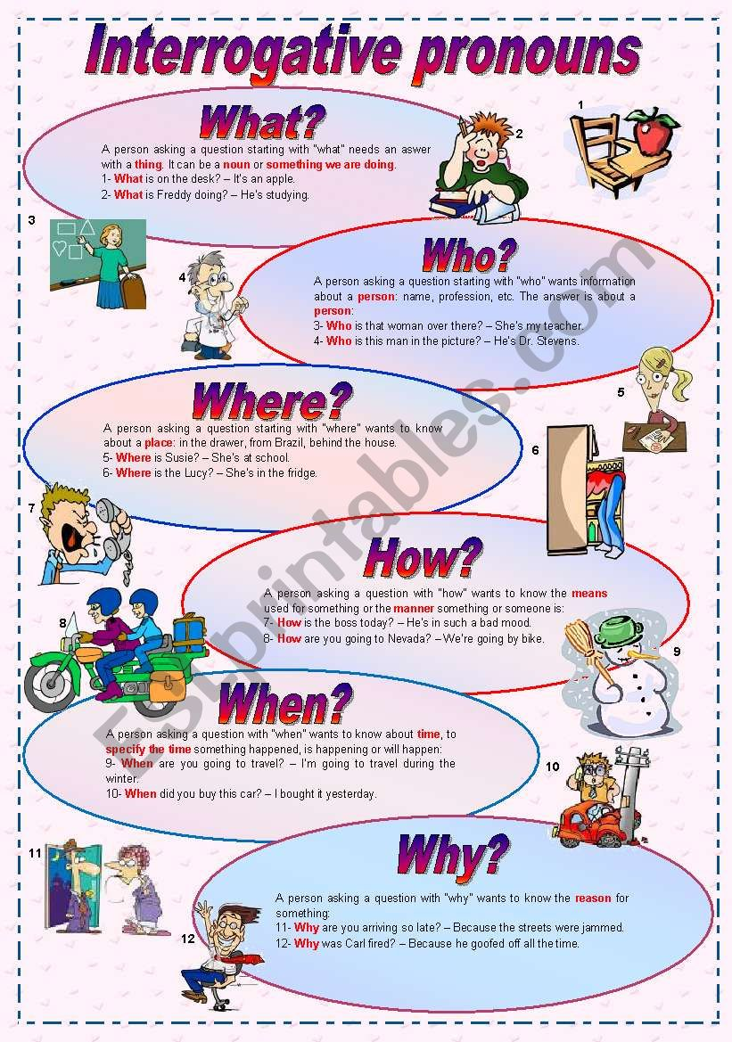 medium resolution of Interrogative pronouns - Grammar guide (fully editable) - ESL worksheet by  zailda