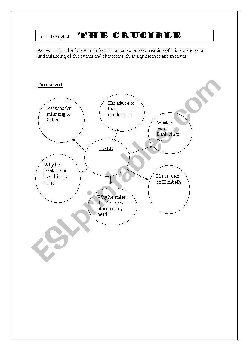 English worksheets: The crucible mindmap
