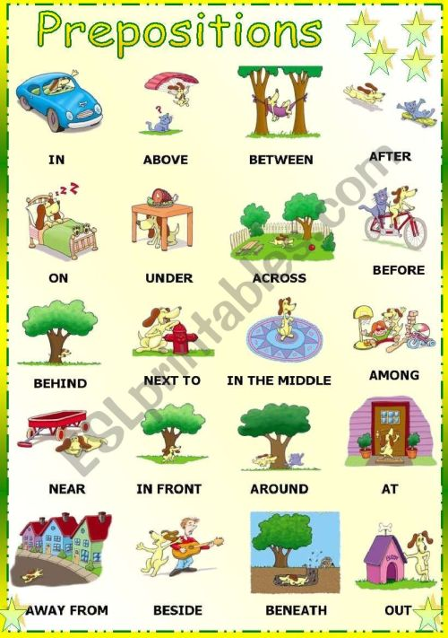 small resolution of preposition chart printable - Zerse