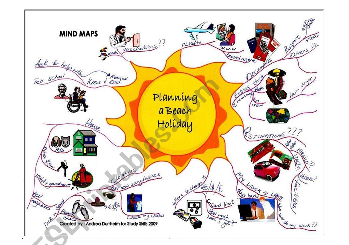 A Beach Holiday Mind Map In Colour And Greyscale For