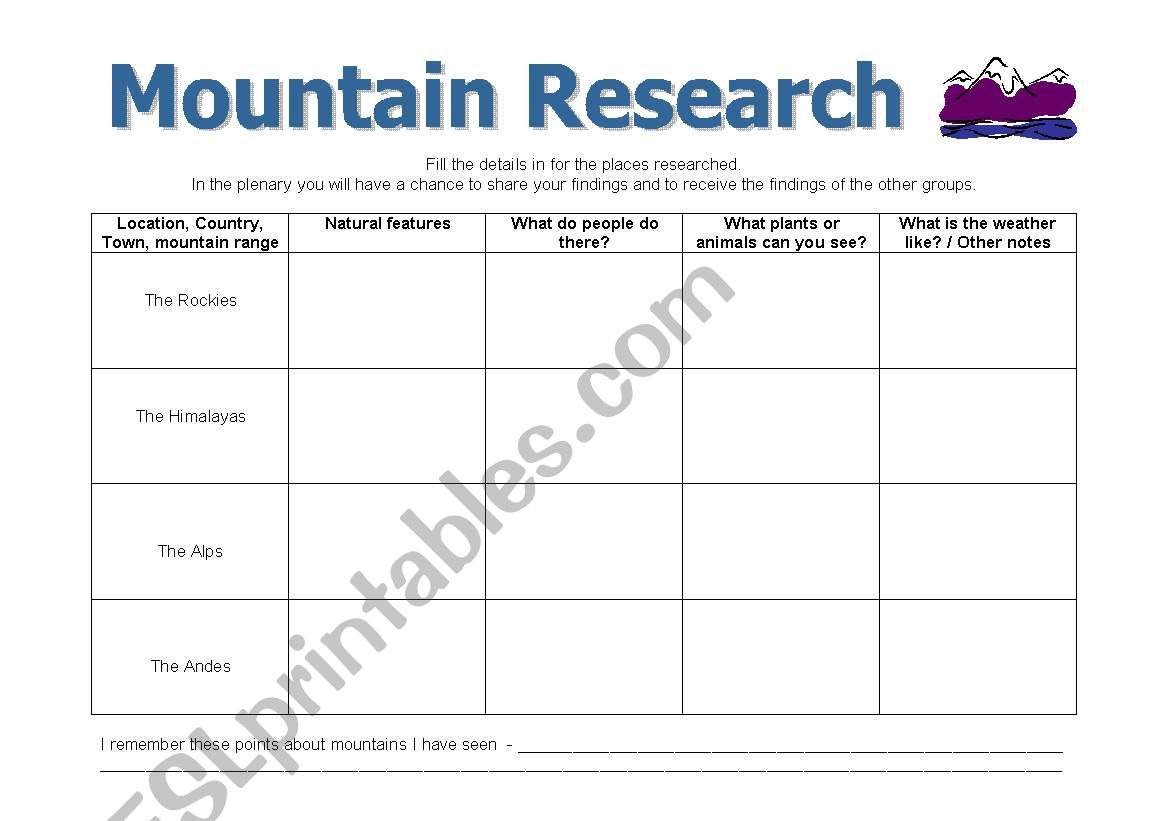 English Worksheets Mountain Research Worksheet