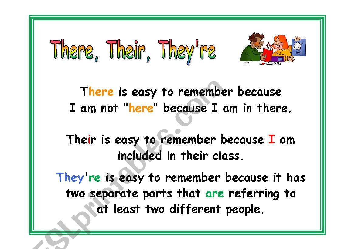 English Worksheets There Their They Re Poster