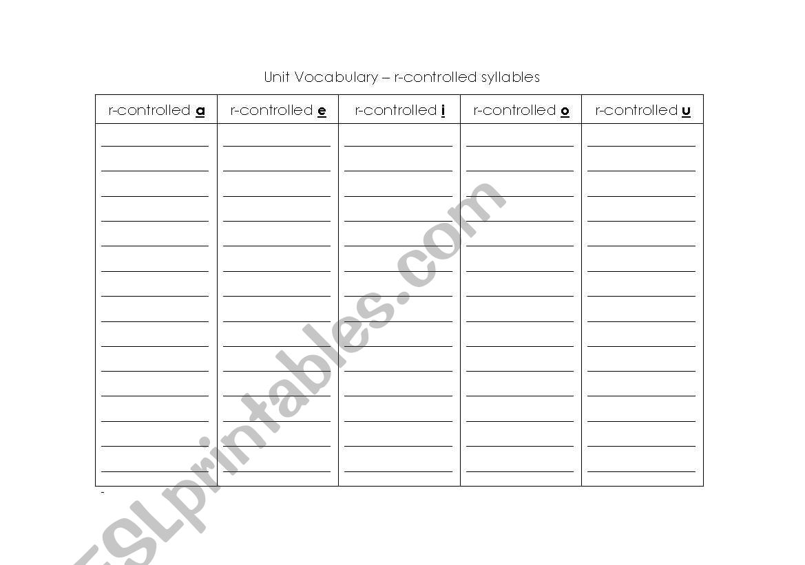 English Worksheets R Controlled Syllable Sorting Worksheet