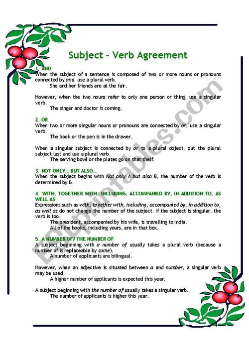 small resolution of Subject - Verb Agreement - ESL worksheet by DangHongMinh