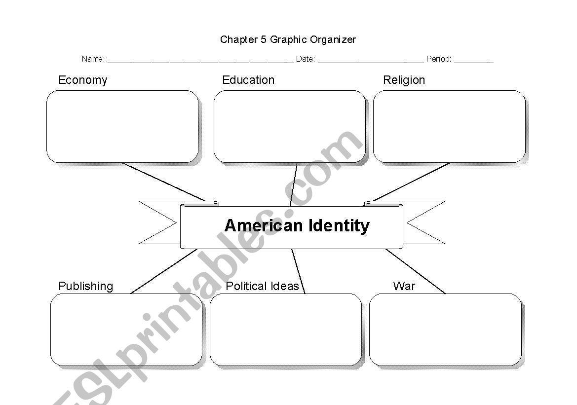 American Identity Worksheet