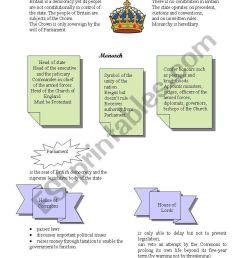 constitutional monarchy worksheet [ 821 x 1169 Pixel ]