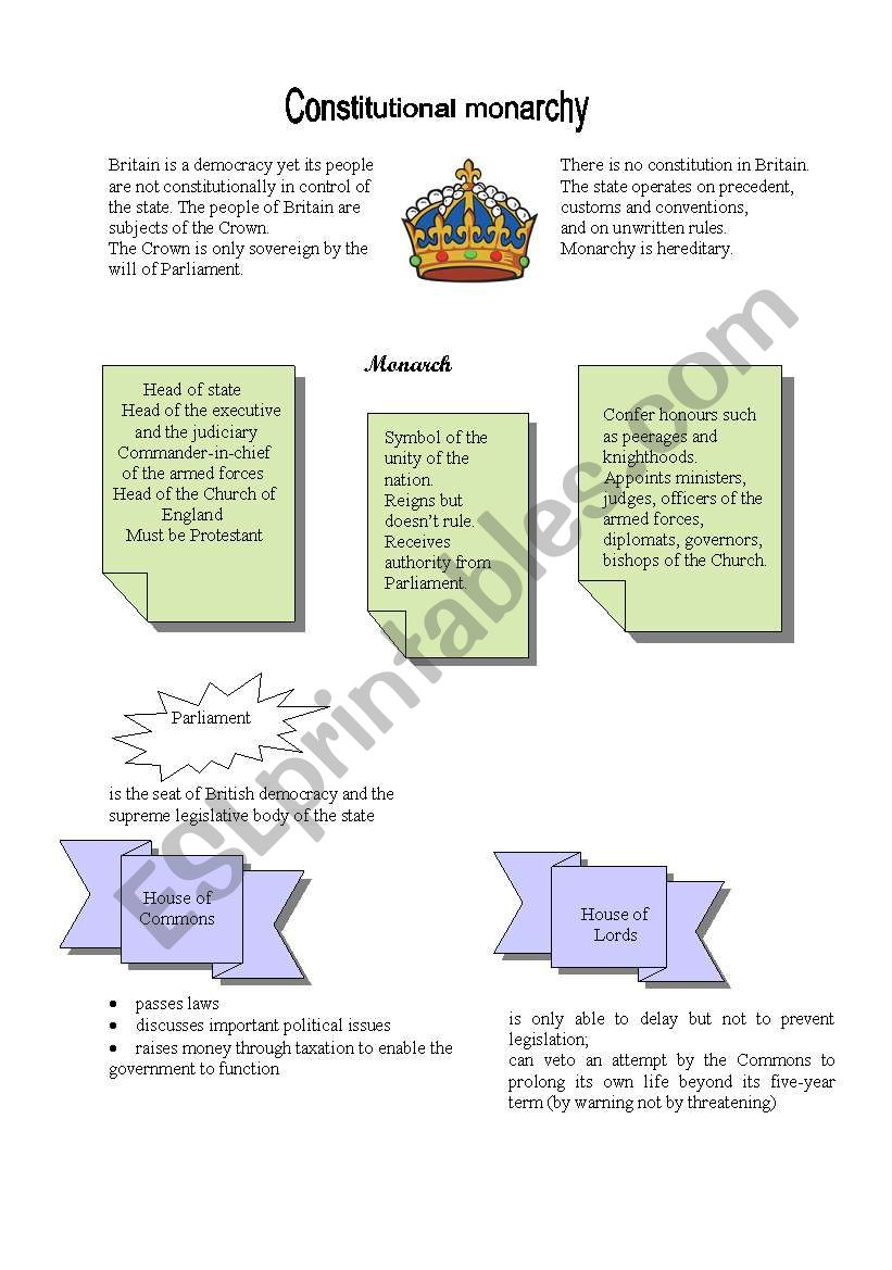 hight resolution of constitutional monarchy worksheet