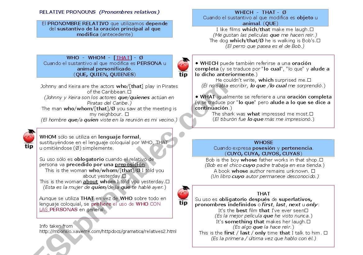 Esl Worksheet Relative Pronouns