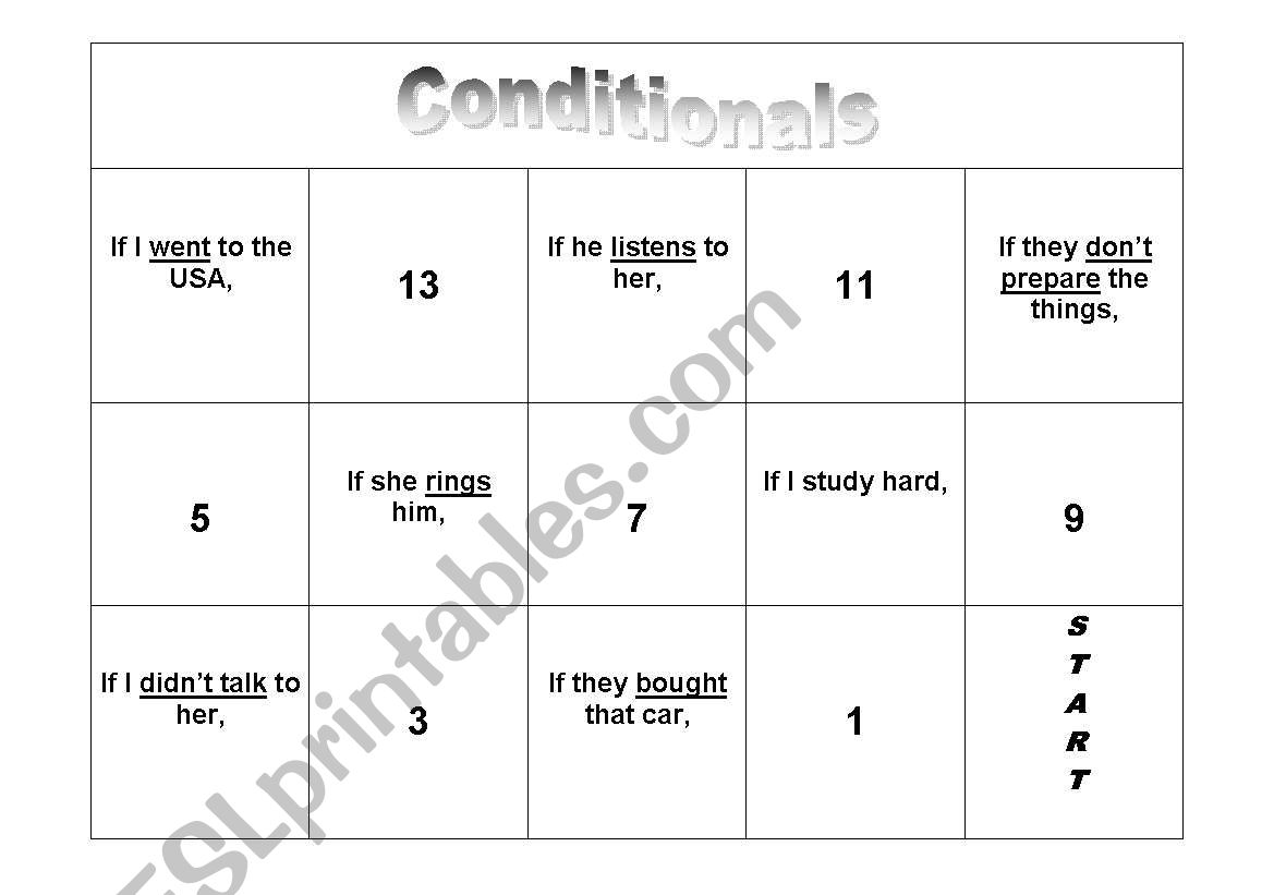 Conditionals Board Game
