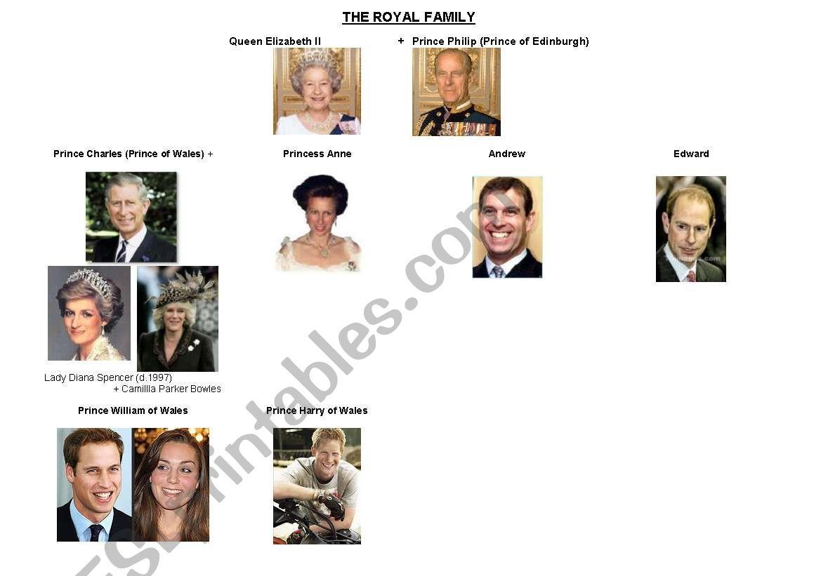 English Worksheets The Royal Family