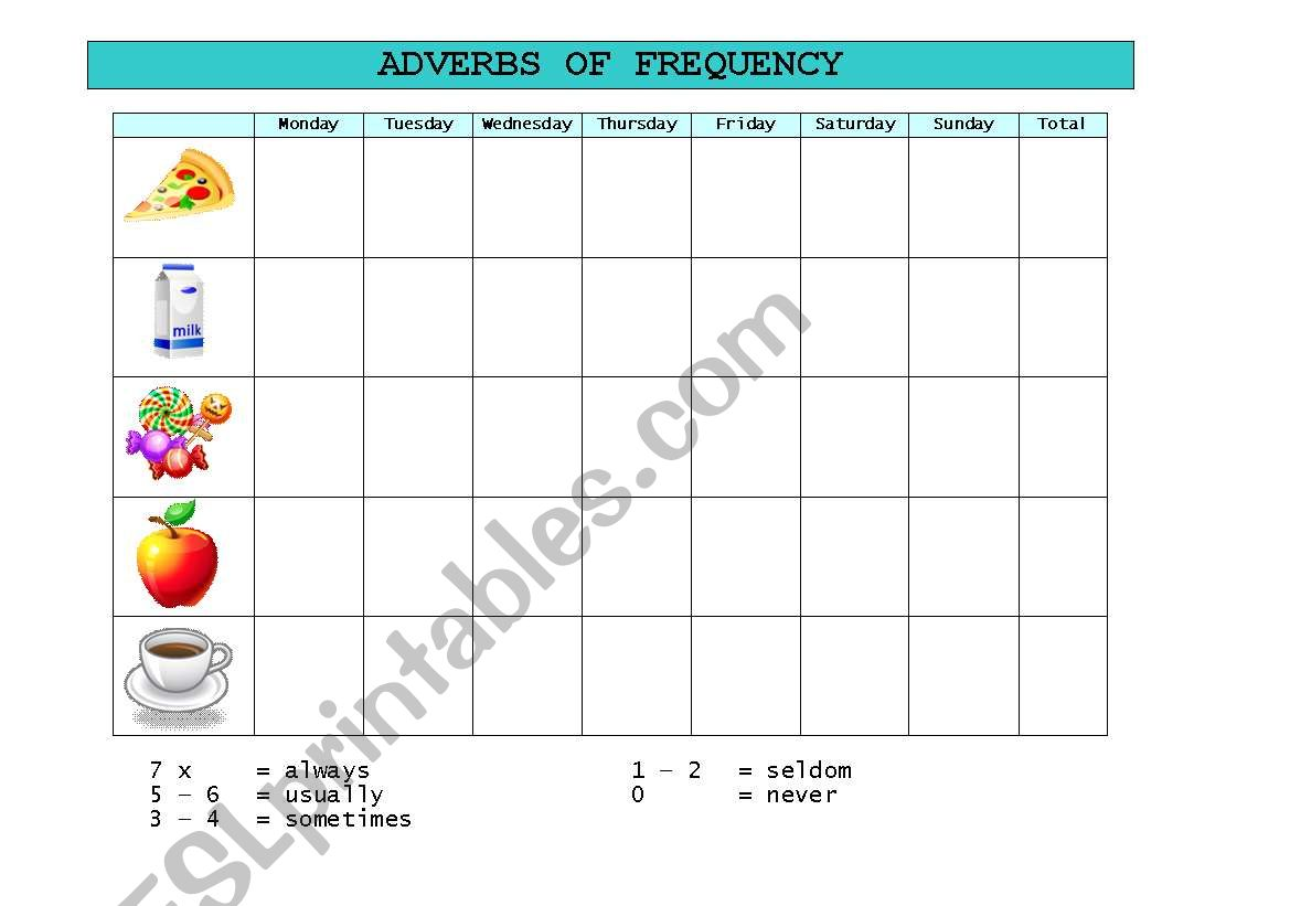 English Worksheets Introducing Adverbs Of Frequency