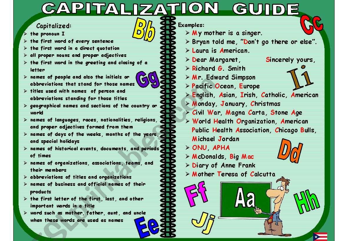 Capitalization Guide Plus Practice