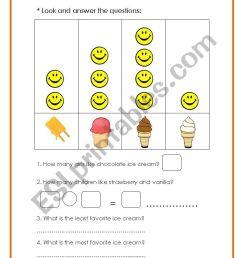 Data Handling - ESL worksheet by Noora Mohammed [ 1169 x 821 Pixel ]