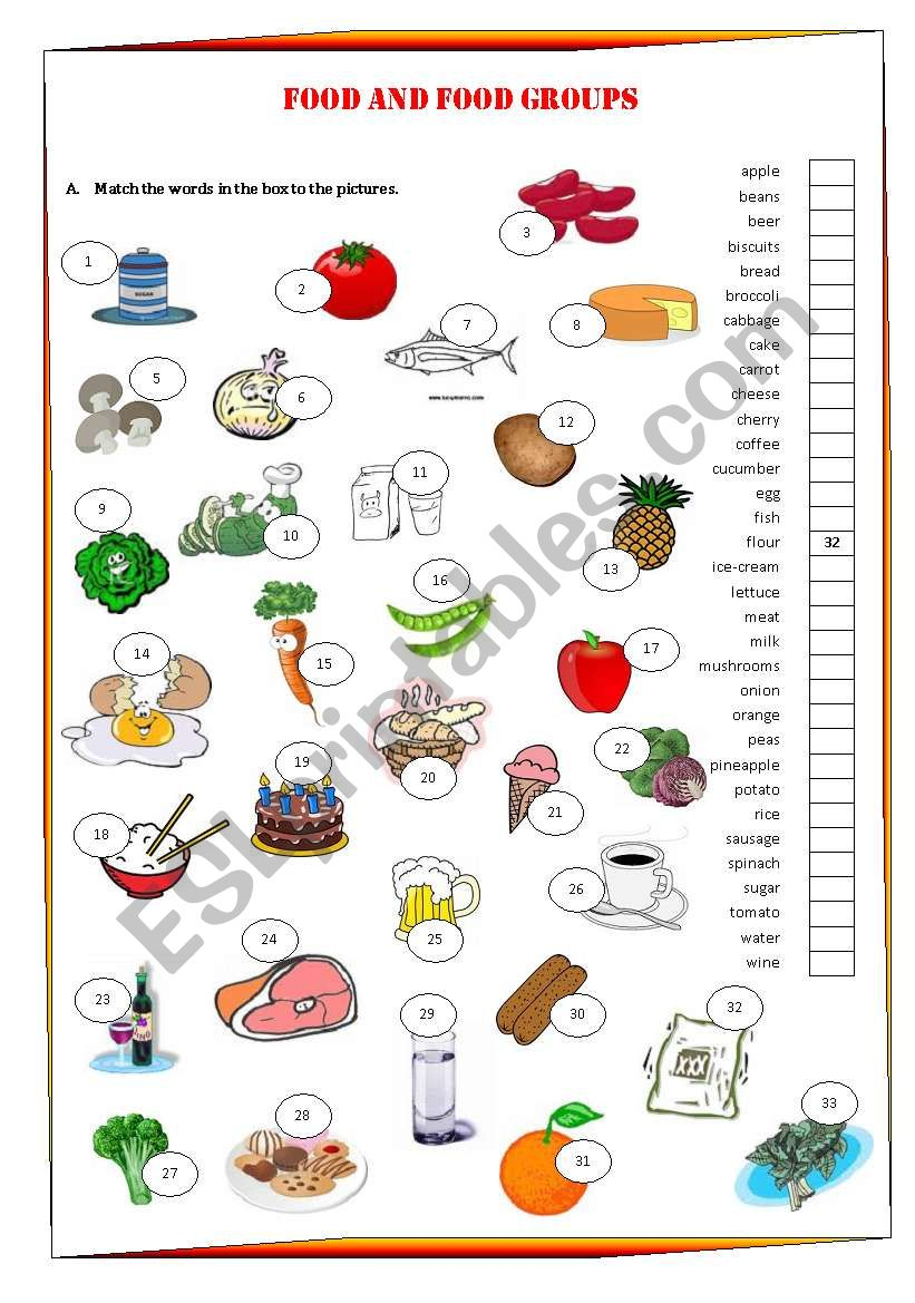 medium resolution of Food and food groups - ESL worksheet by Anapereira