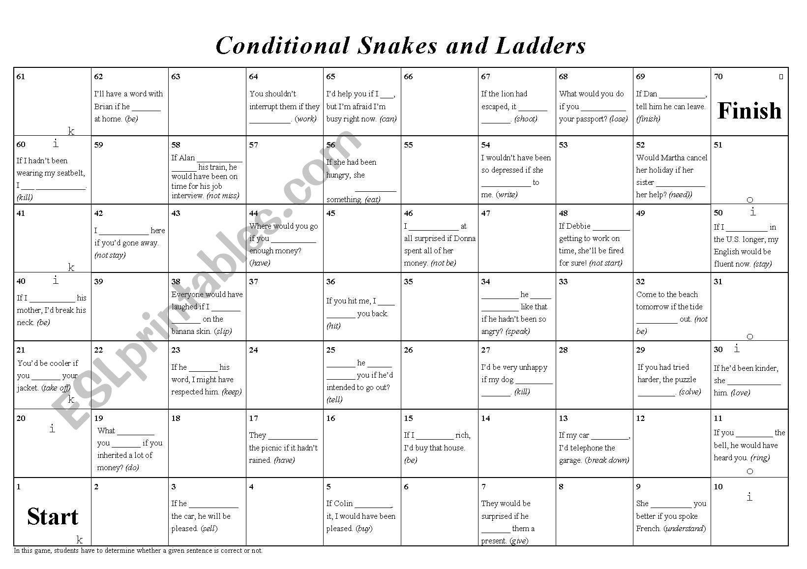 Conditional Snakes Amp Ladders