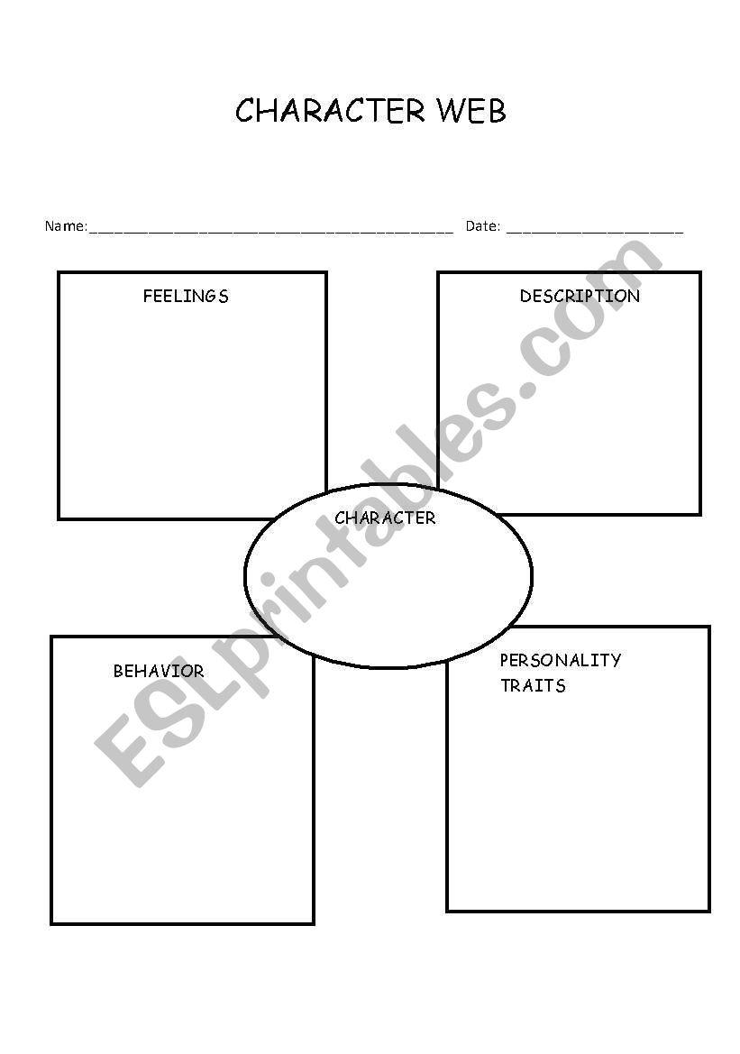 English worksheets: Character Web
