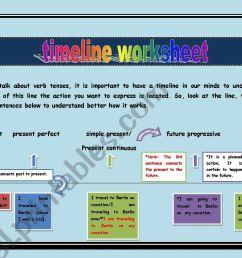 Esl Timeline Worksheet   Printable Worksheets and Activities for Teachers [ 821 x 1169 Pixel ]