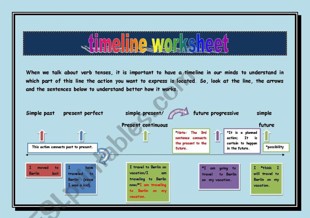 medium resolution of Esl Timeline Worksheet   Printable Worksheets and Activities for Teachers