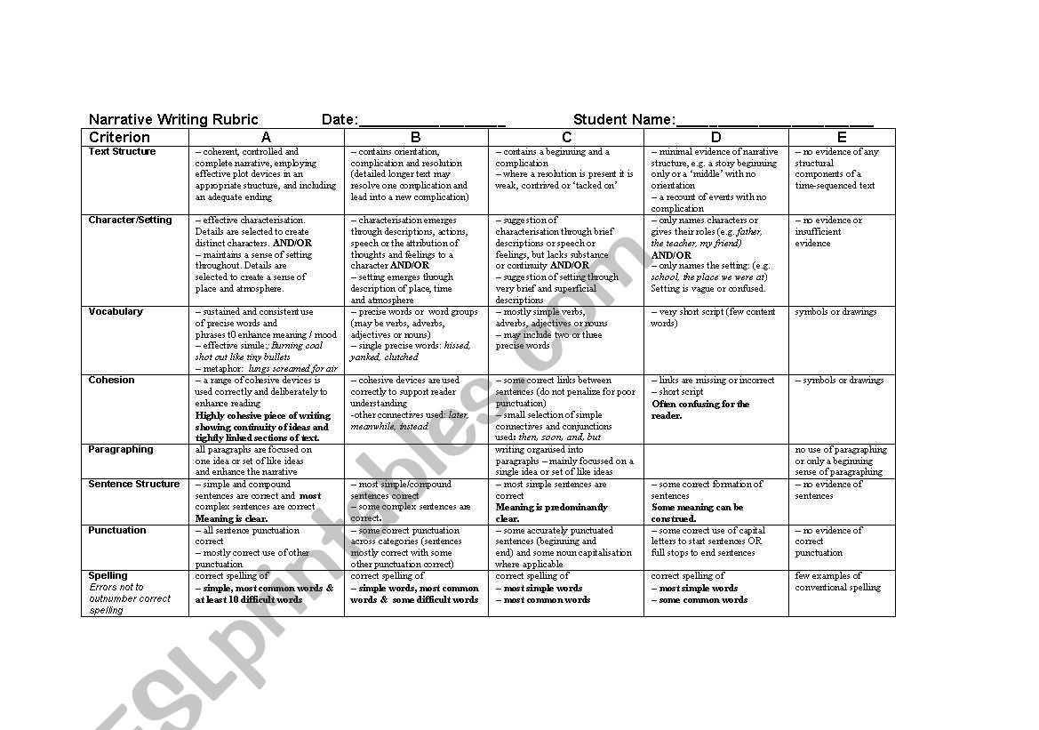 English worksheets: Narrative writing assessment rubric