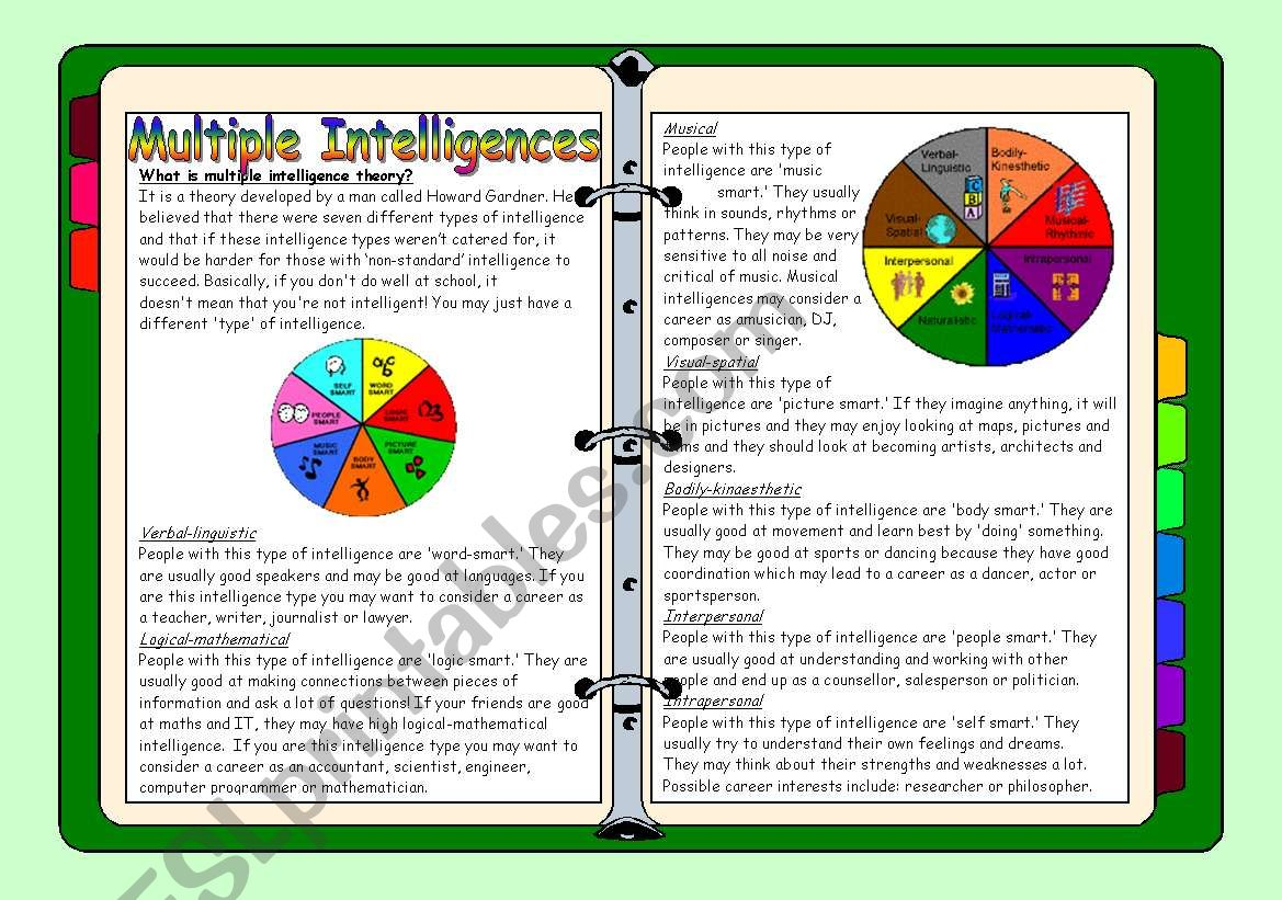 Multiple Intelligence Reading And Second Conditional