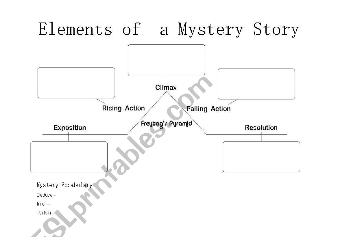 Elements Of A Mystery Story