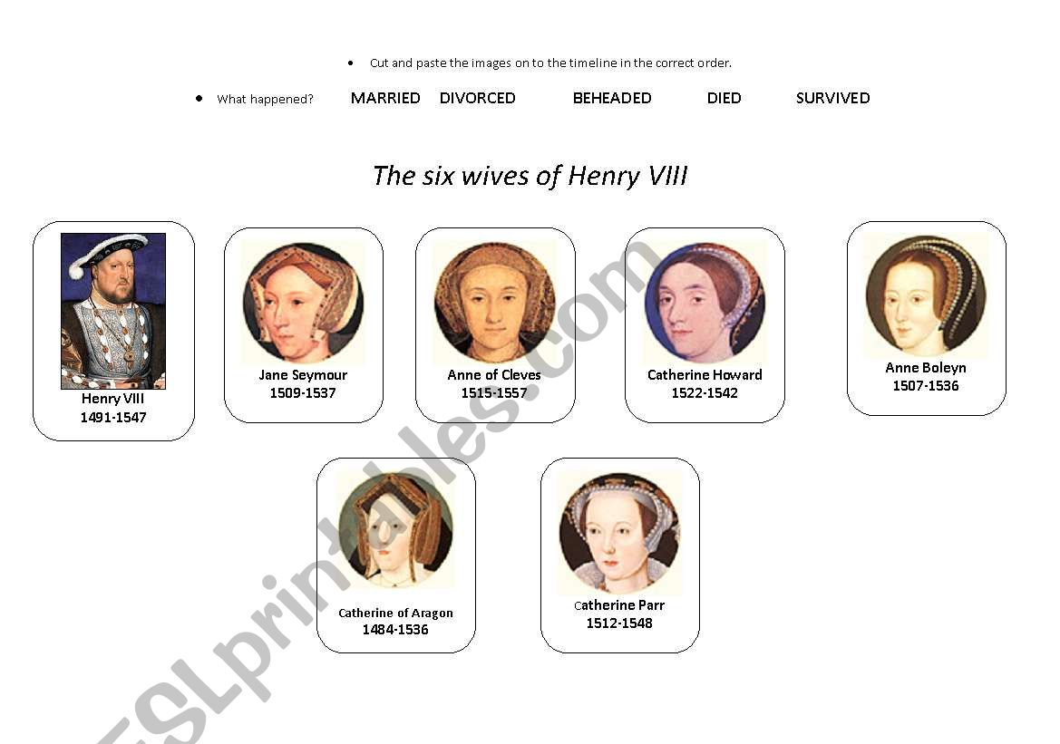 Henry Viii S Six Wives A Timeline