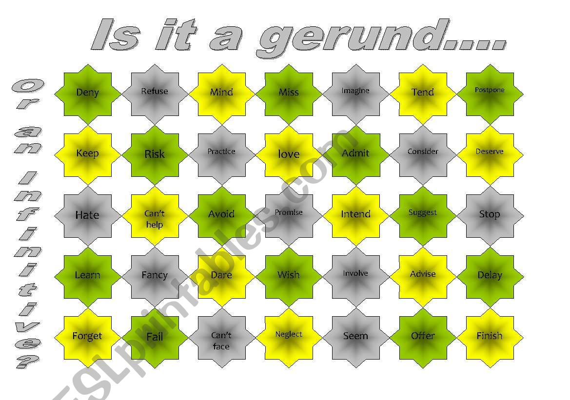Is It A Gerund Or An Infinitive Game
