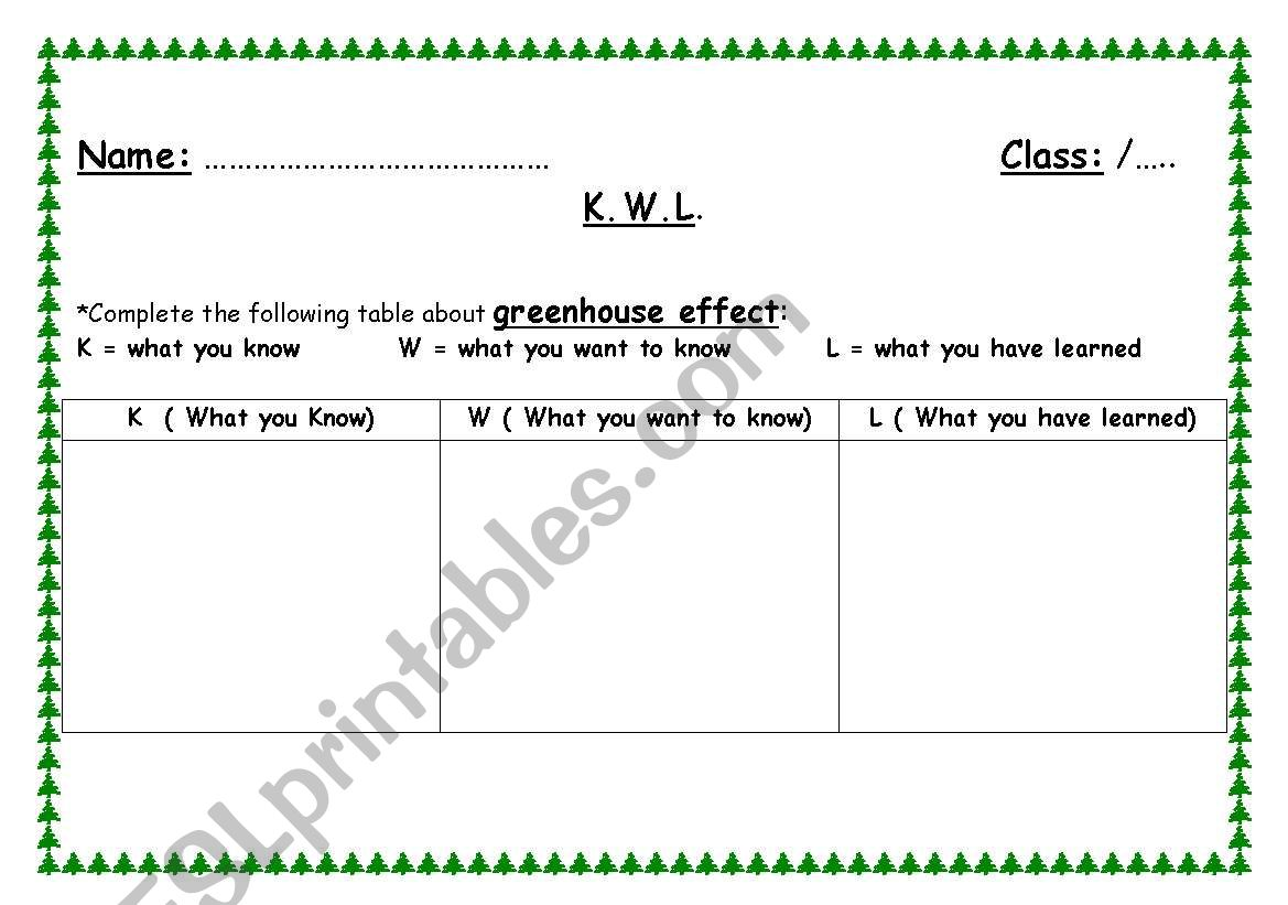 English Worksheets K W L Chart About Global Warming
