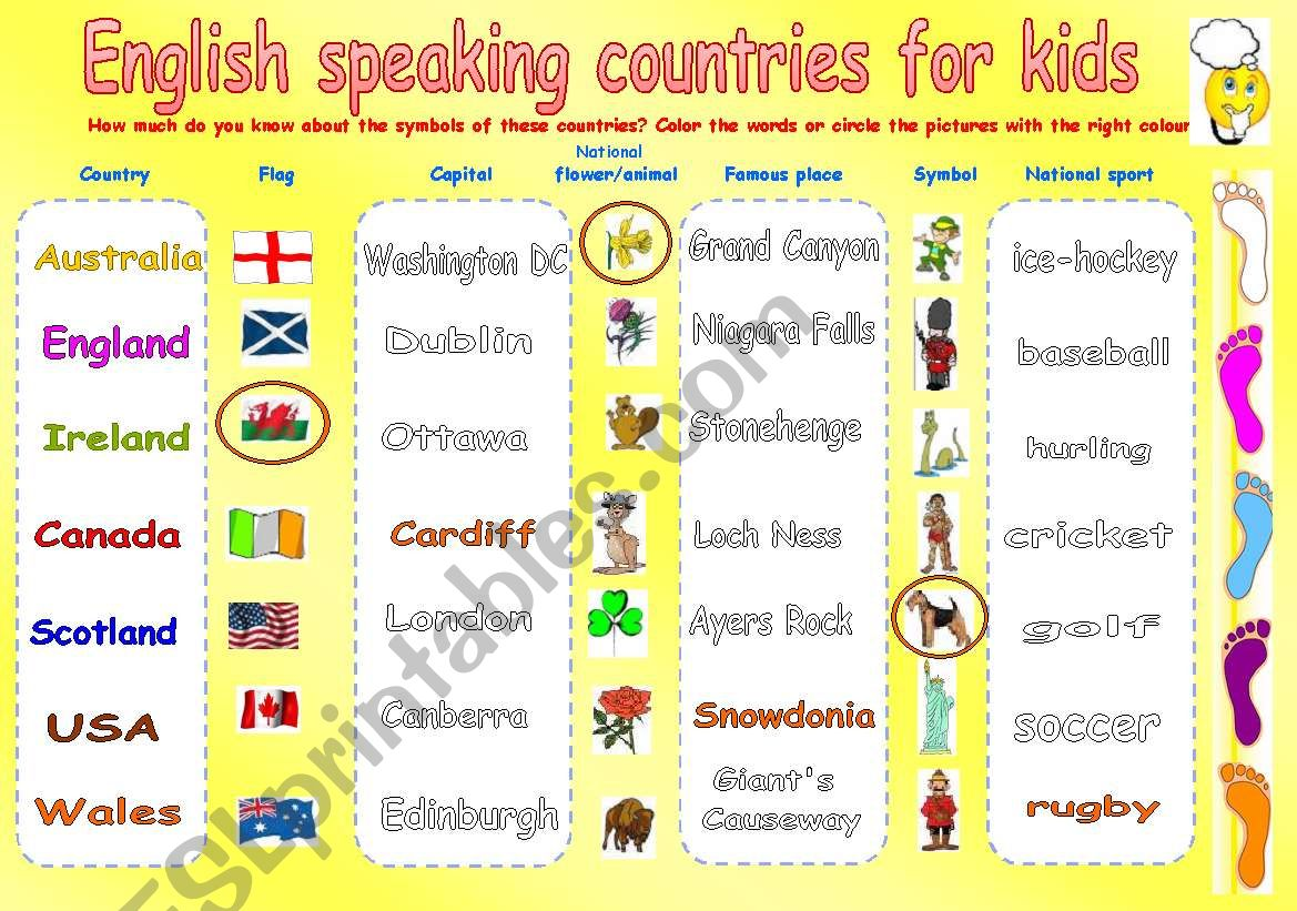 English Speaking Countries For Kids