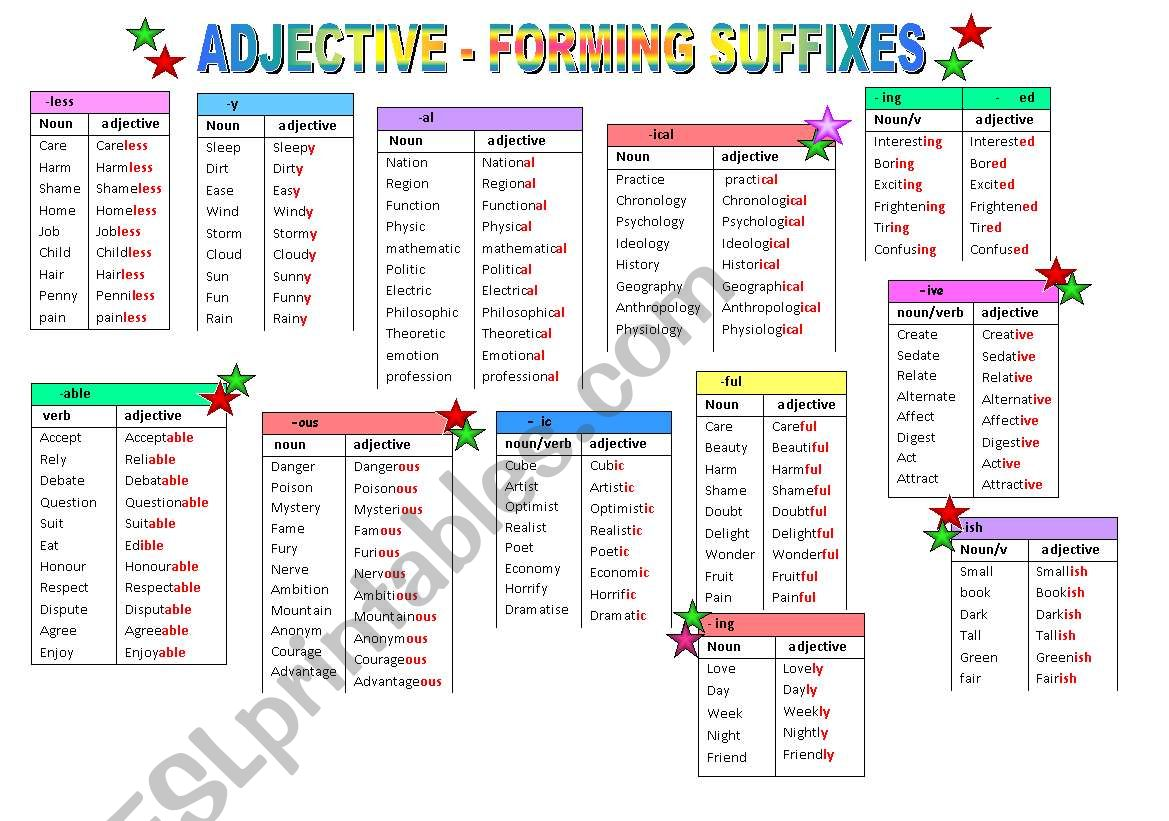 Adjective Forming Suffixes
